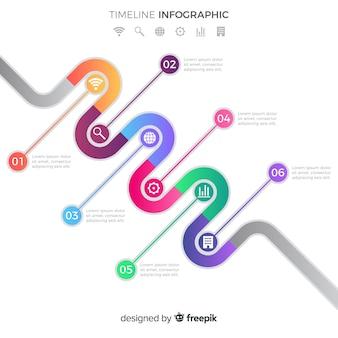Cronograma de infográfico de negócios
