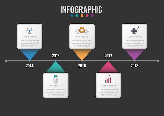 Cronograma de modelo de negócio infográfico