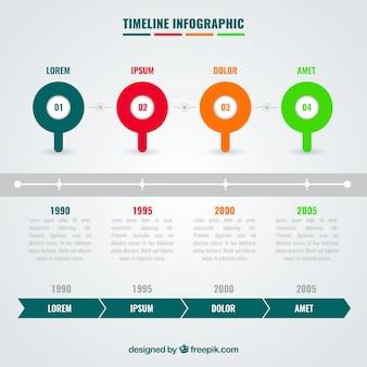 Cronograma infográfico com círculos coloridos