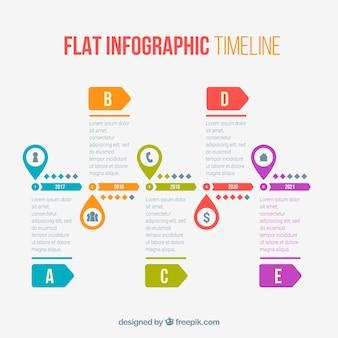 Cronograma plano com estilo divertido