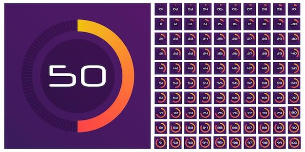Cronômetro, temporizador digital, diagrama de círculo.