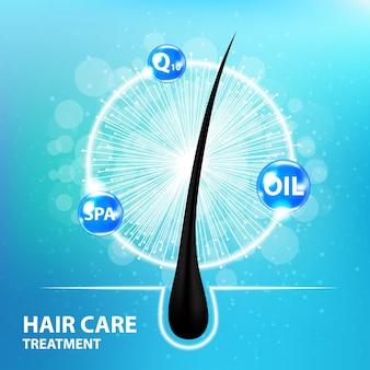 Cuidado do cabelo, ilustração para evitar pontas duplas