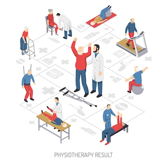 Cuidados de reabilitação e ícones de fisioterapia