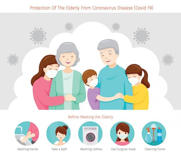 Cuidados de saneamento para a proteção de idosos contra a doença do coronavírus, covid-19, vírus, infecção