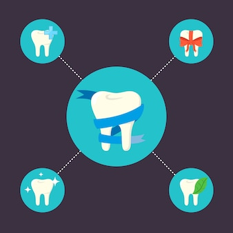 Cuidados de saúde bucal e ícones de higiene dental