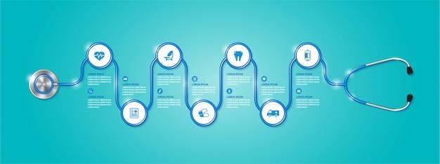 Cuidados de saúde de banner infográfico e estetoscópio médico e ícones planas