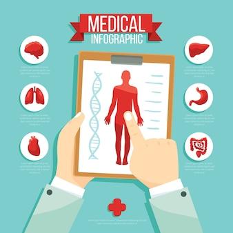 Cuidados de saúde médicos infográfico