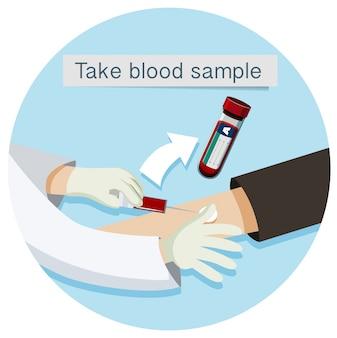 Cuidados de saúde tomam amostra de sangue