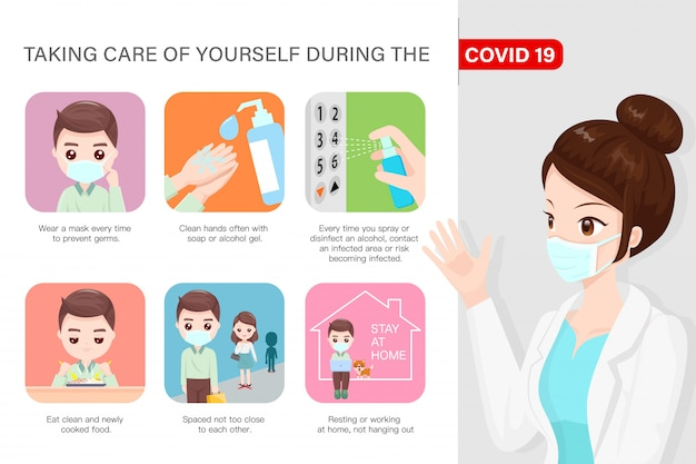 Cuidando de si mesmo durante o covid 19