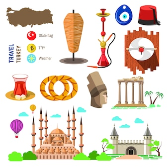 Cultura da turquia e símbolos tradicionais.
