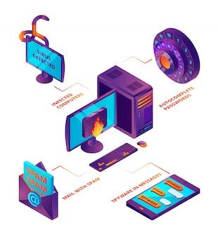 Cyber segurança 3d. proteção de transferência na web segurança online conexão sem fio firewall antivírus computador privado nuvem isométrica