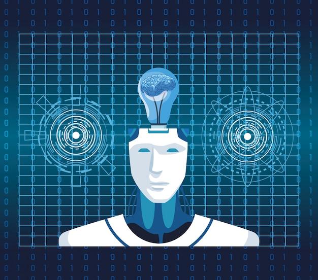 Cyborg de tecnologia de inteligência artificial com cérebro em cena de lâmpada vr