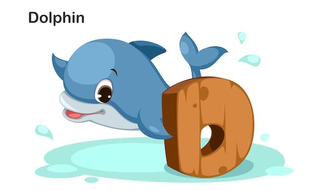 D para o golfinho