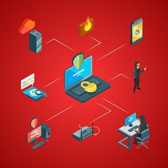 Dados isométricos de vetor e conceito de infográfico de ícones de segurança de computador