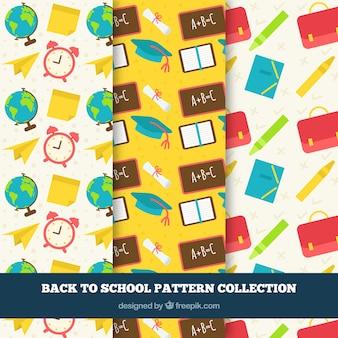 De volta à coleção de padrões de escola
