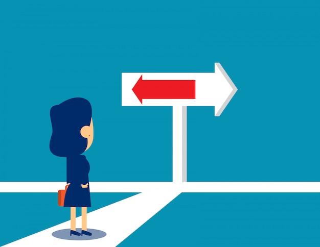 Decisão de vida empresarial e de direção