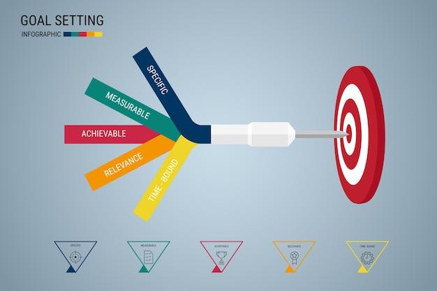 Definição de metas. modelo de infográfico de negócio objetivo inteligente.