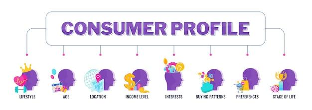 Definição do perfil do consumidor. segmentação de mercado do grupo-alvo