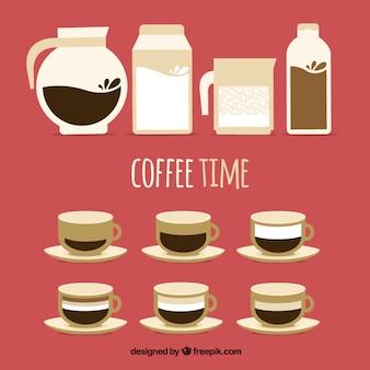 Definir a aproveitar o tempo de café