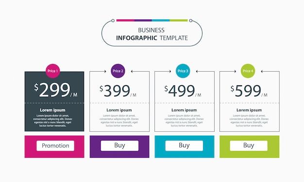Definir infográfico de negócios colorido e modelo de design de elemento de tabela de preços