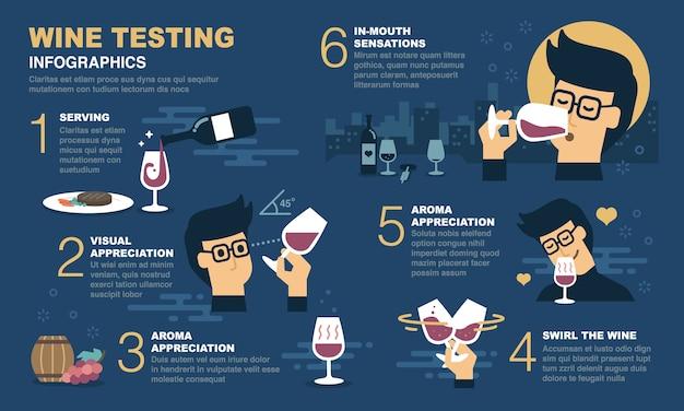 Degustação de vinhos infográfico.