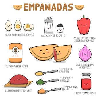 Delcicious empanada receita
