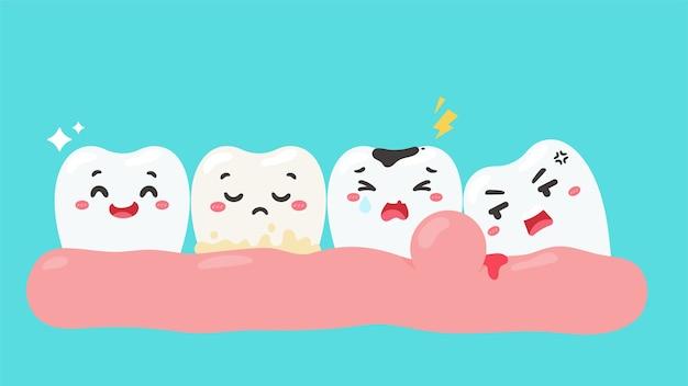 Dentes de desenhos animados com rostos mostram diferentes tipos de problemas com os dentes.
