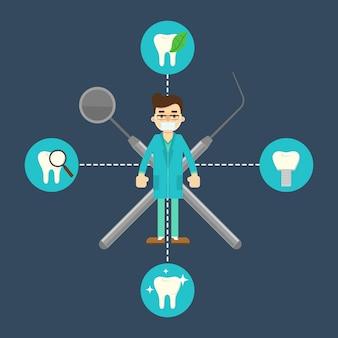 Dentista masculina com equipamento profissional