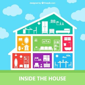 Dentro da casa