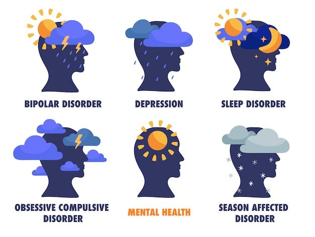 Depressão bipolar, sazonal, distúrbio do sono, toc