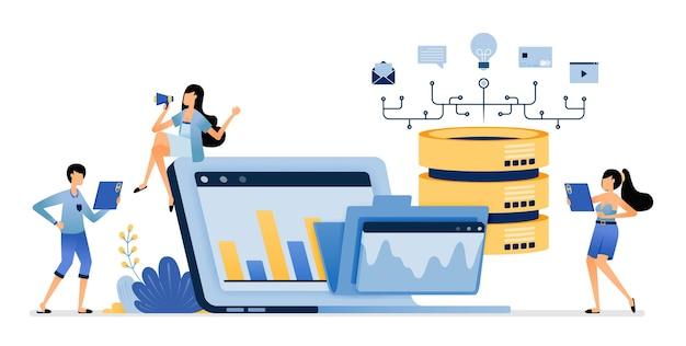 Desempenho e progresso dos serviços e relatórios de dados da empresa