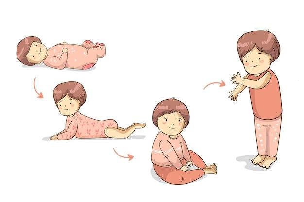 Desenhado à mão estágios de uma menina