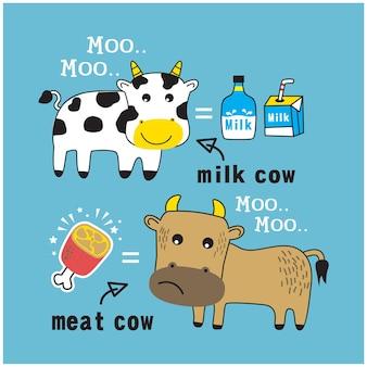 Desenho animado animal engraçado de vaca e leite e carne