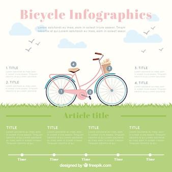 Desenho bonita infográfico com bicicleta e grama