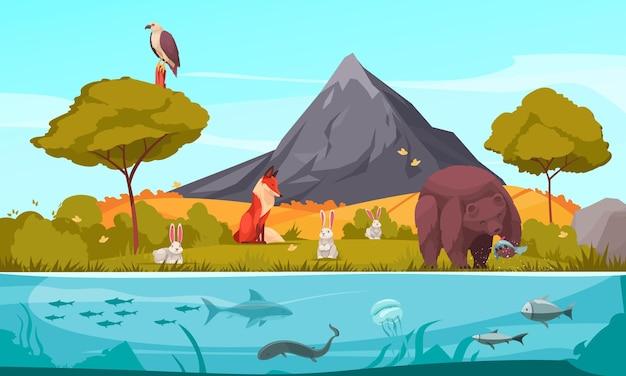 Desenho de hierarquia biológica colorido demonstrado ecossistema com ilustração de plantas, animais e peixes