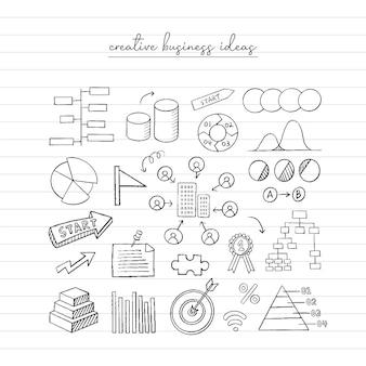 Desenho de ideia de negócio. doodle desenhado de mão.