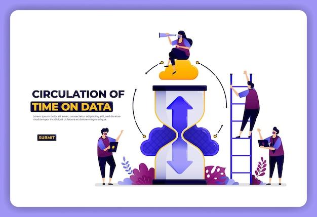 Desenho de landing page de circulação de dados com base no tempo. agendamento de acesso a dados.