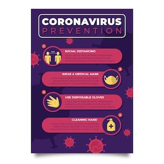 Desenho de pôster de prevenção de coronavirus