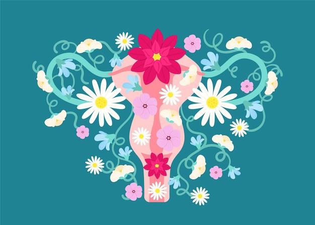 Desenho floral do sistema reprodutivo feminino
