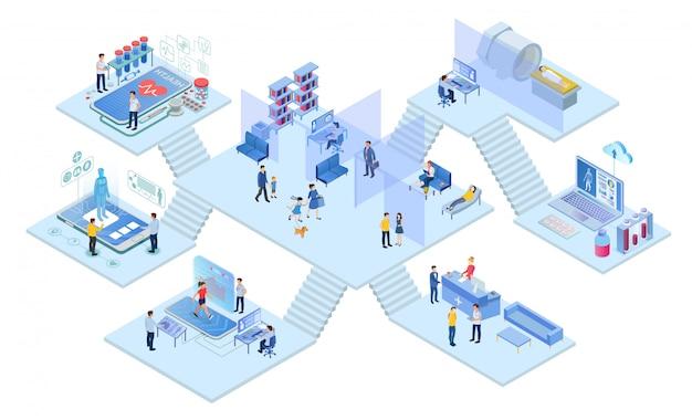 Desenhos animados da aplicação móvel da clínica em linha.