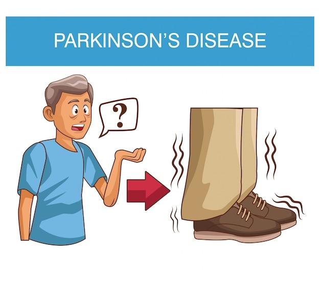 Desenhos animados da doença parkinsons