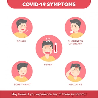 Desenhos animados de sintomas covid-19 em estilo simples. coronavírus.
