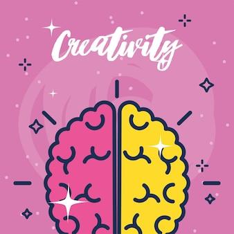 Design criativo dos hemisférios do cérebro
