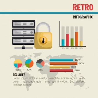 Design de armazenamento de dados