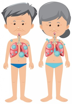 Design de cartaz de coronavírus com idosos com problemas nos pulmões