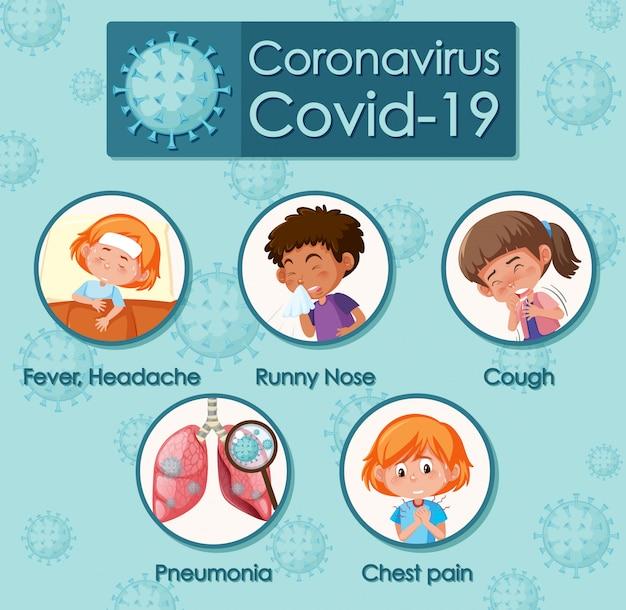 Design de cartaz de coronavírus com sintomas diferentes