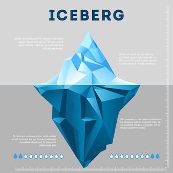 Design de cartaz de informação