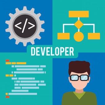 Design de desenvolvedor web