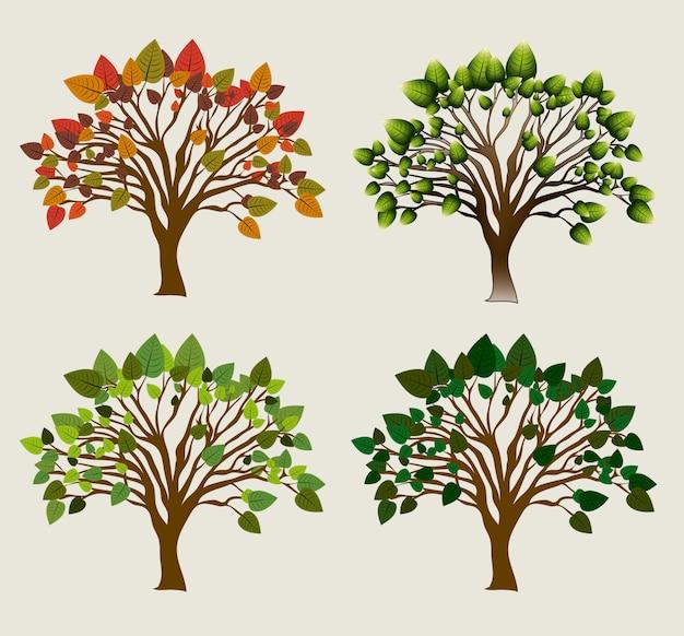 Design de ecologia