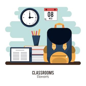 Design de elementos da sala de aula